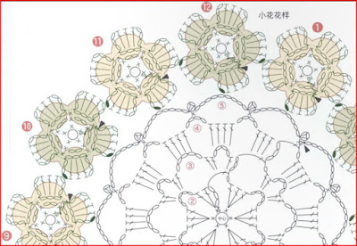 crochet花