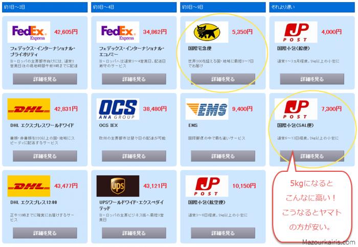 比較送料の虎日本からポーランド発送方法料金