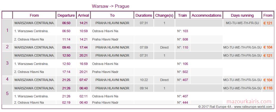 ワルシャワからプラハまでの寝台列車料金